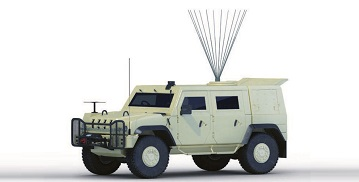 Electronic Warfare Systems