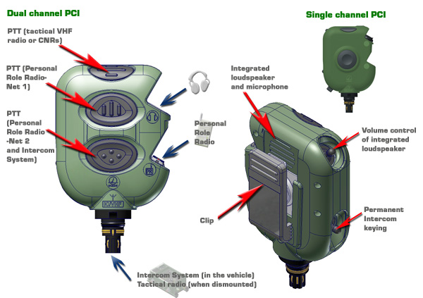 Personal Communication Interface Military Intercom