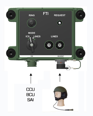 Field Telephone Interface Military Intercom