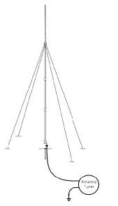 HF Whip Antenna
