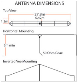 HF Broadband Multi-wire Dipole Antenna BPA-1000