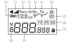 Дисплей Военного УКВ Трансивера PRC 3088