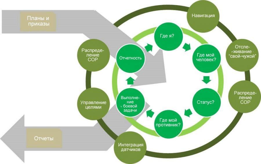 AT MMS - Система Управления Задачей