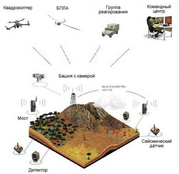 AT Smartdec Мобильный Командный Центр