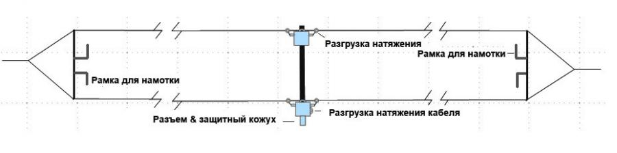 КВ Тактическая Широкополосная Дипольная Антенна ATT FD 230