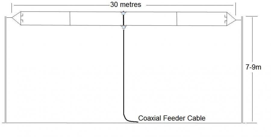 ATT FD HF Tactical Dipole Antenna