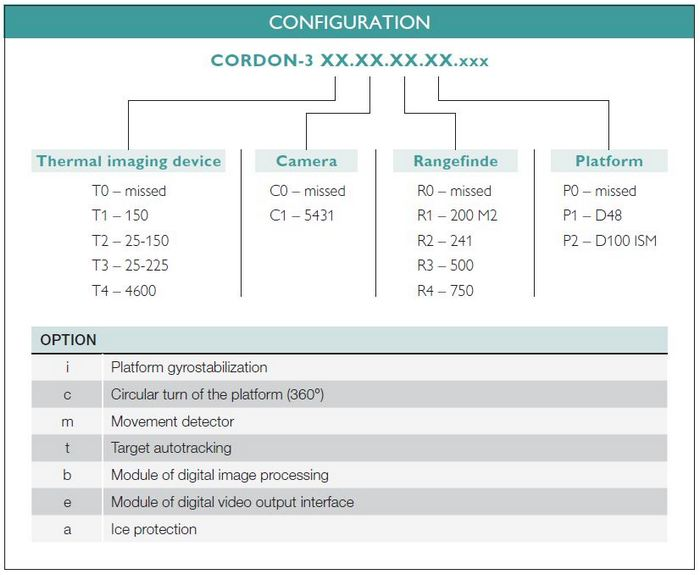 CORDON-3 Configuration