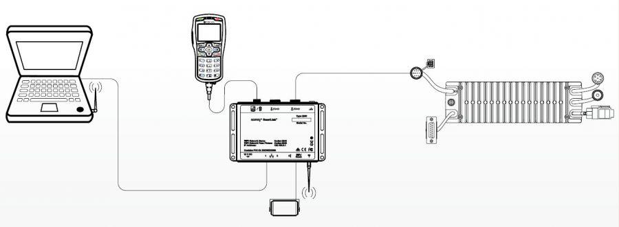 Модуль Радиодоступа Smartlink Одна Точка Доступа