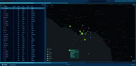 Overwatch Manager - Полная географическая привязка данных реального времени