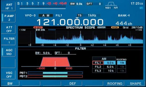 Multi Function Spectrum Scope