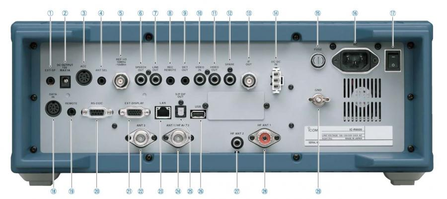 IC-R9500 - Receiver - Rear
