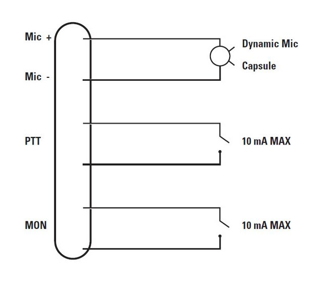 Microphone Block Diagram