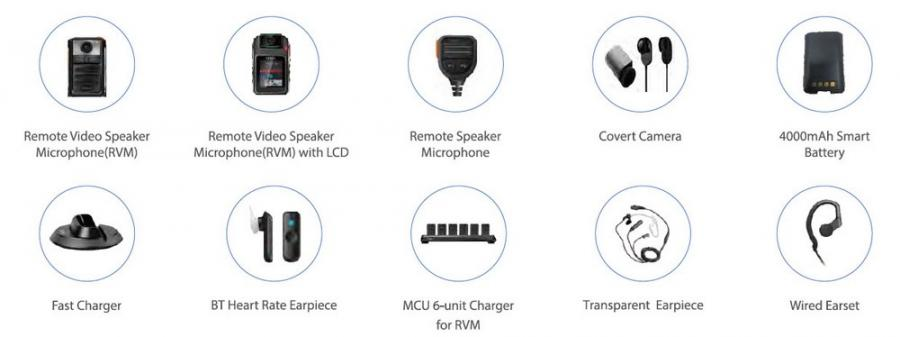 Multi Mode Radio Accessories