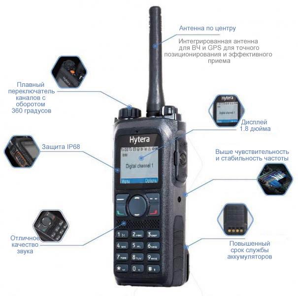 PD985 DMR Ключевые особенности