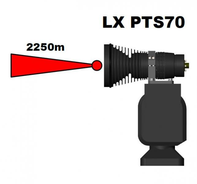 Pan/Tilt light power LX PTS70