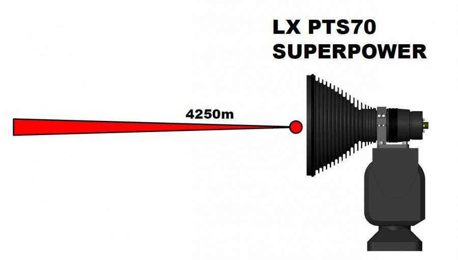 Pan/Tilt light power LX PTS70 Superpower