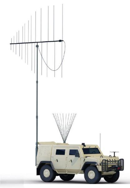 STAR COM UHF VHF Communication Jammer