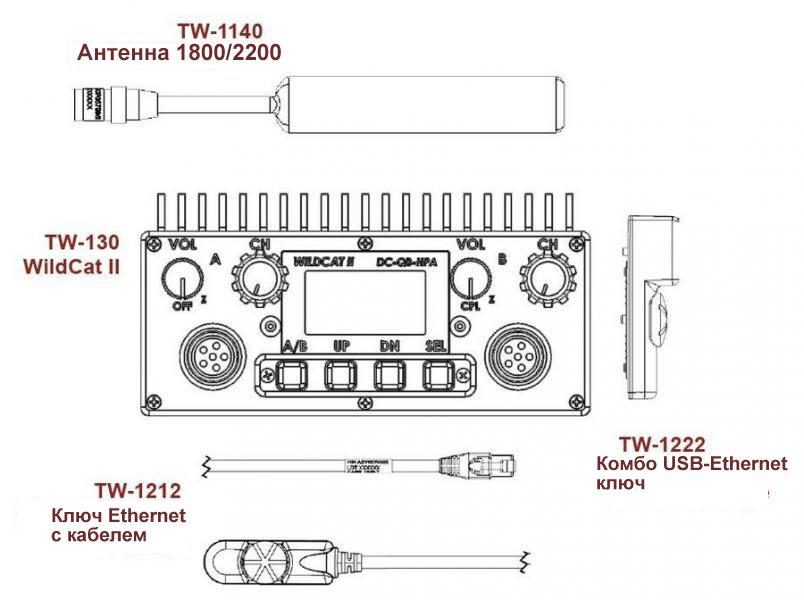 TW-130 WildCat II Спецификация Тактической Радиостанции
