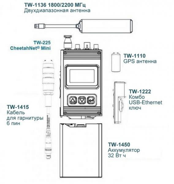 TW-225-01 CheetahNet Mini Specifications Military Tactical MANET Radio