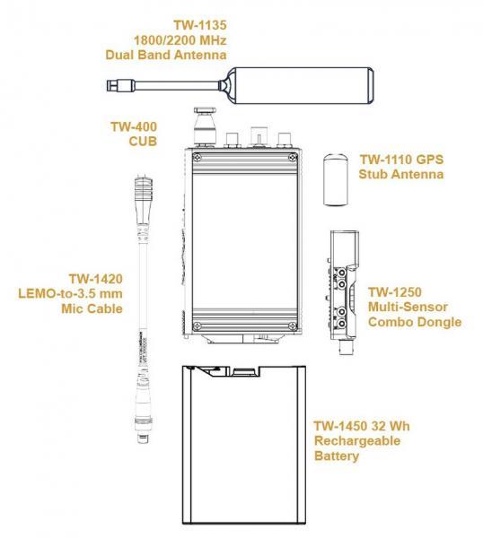 TrellisWare TW-400 Cub Specifications