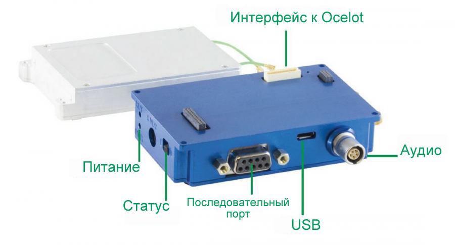 TW-2600 Платформа Интеграции